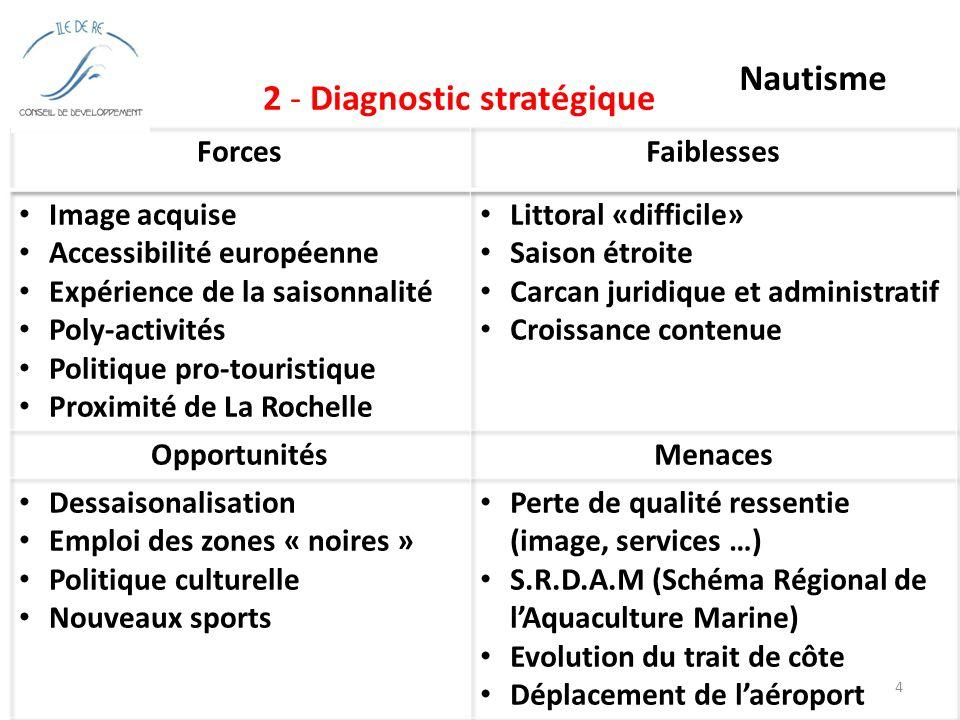 2 - Diagnostic stratégique 4 Nautisme