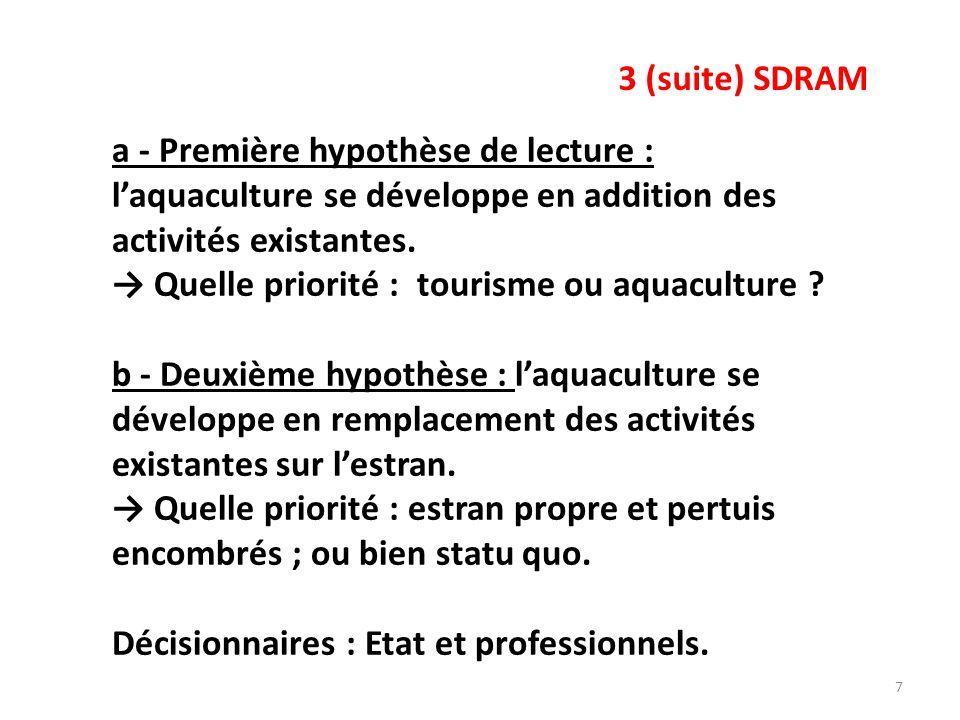 7 a - Première hypothèse de lecture : l'aquaculture se développe en addition des activités existantes.