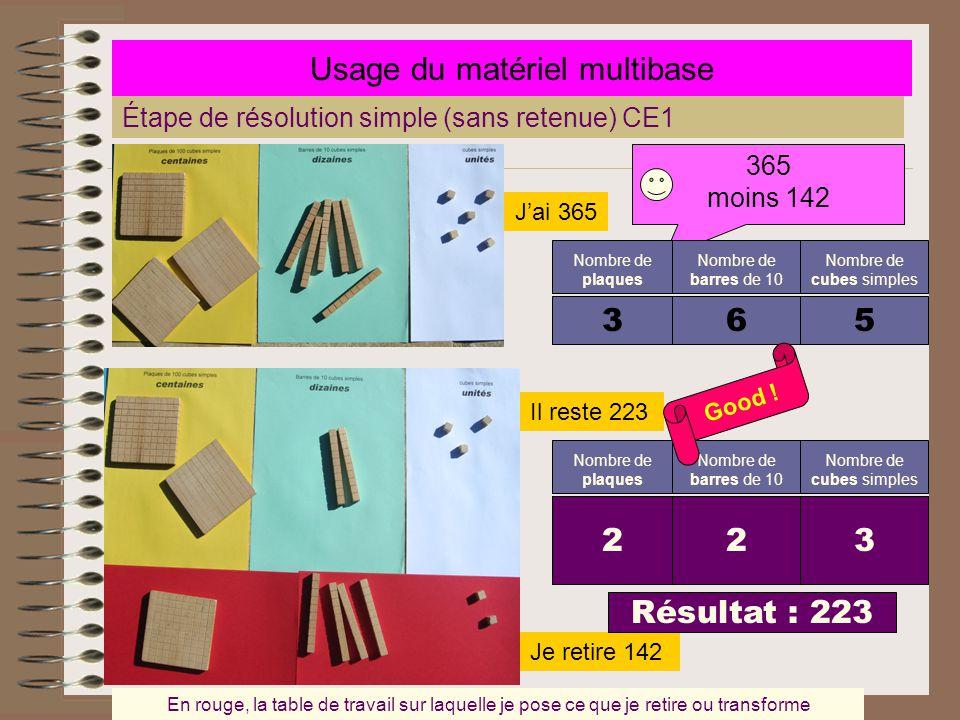Usage du matériel multibase Étape de résolution simple (sans retenue) CE1 365 moins 142 J'ai 365 Je retire 142 Nombre de cubes simples Nombre de barre