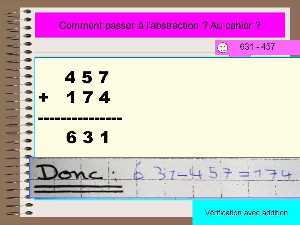 631 - 457 Comment passer à l'abstraction ? Au cahier ? consigne Technique avec les chiffresRésultat annoncé clairement 4 5 7 + 1 7 4 --------------- 6