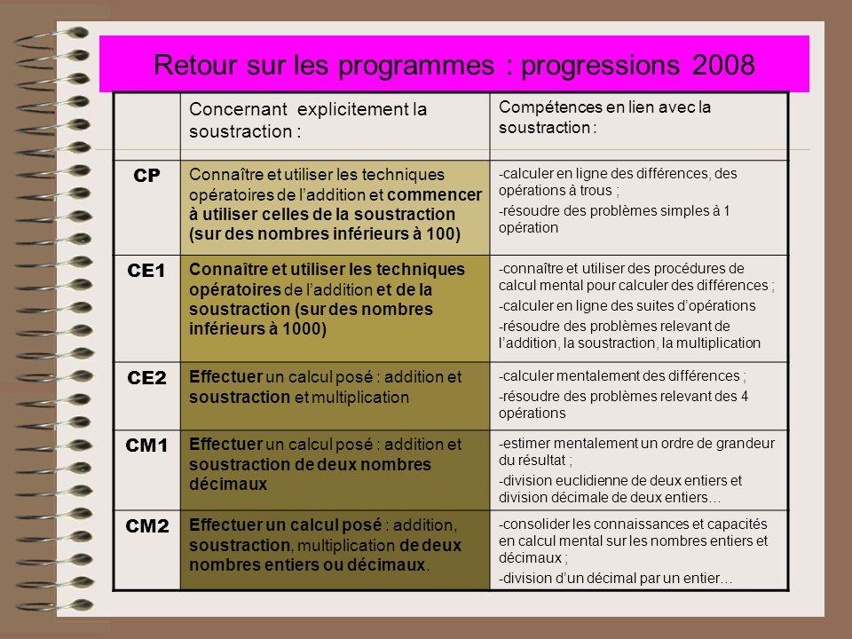 Retour sur les programmes : progressions 2008 Concernant explicitement la soustraction : Compétences en lien avec la soustraction : CP Connaître et ut