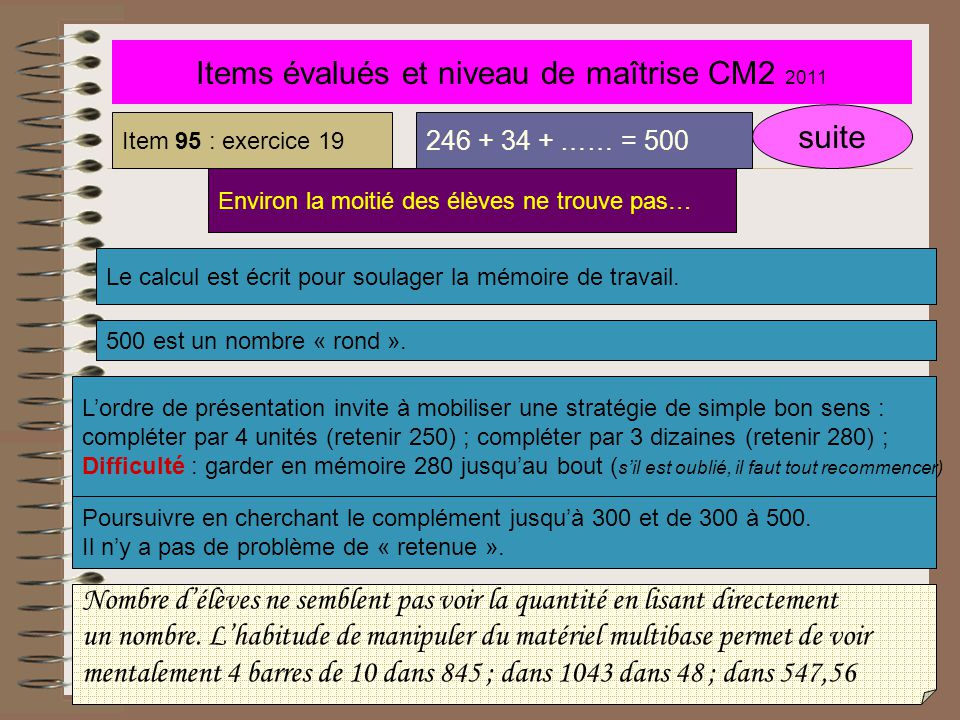 Items évalués et niveau de maîtrise CM2 2011 suite Item 95 : exercice 19 La virgule n'est pas le cœur du problème….. 246 + 34 + …… = 500 Environ la mo