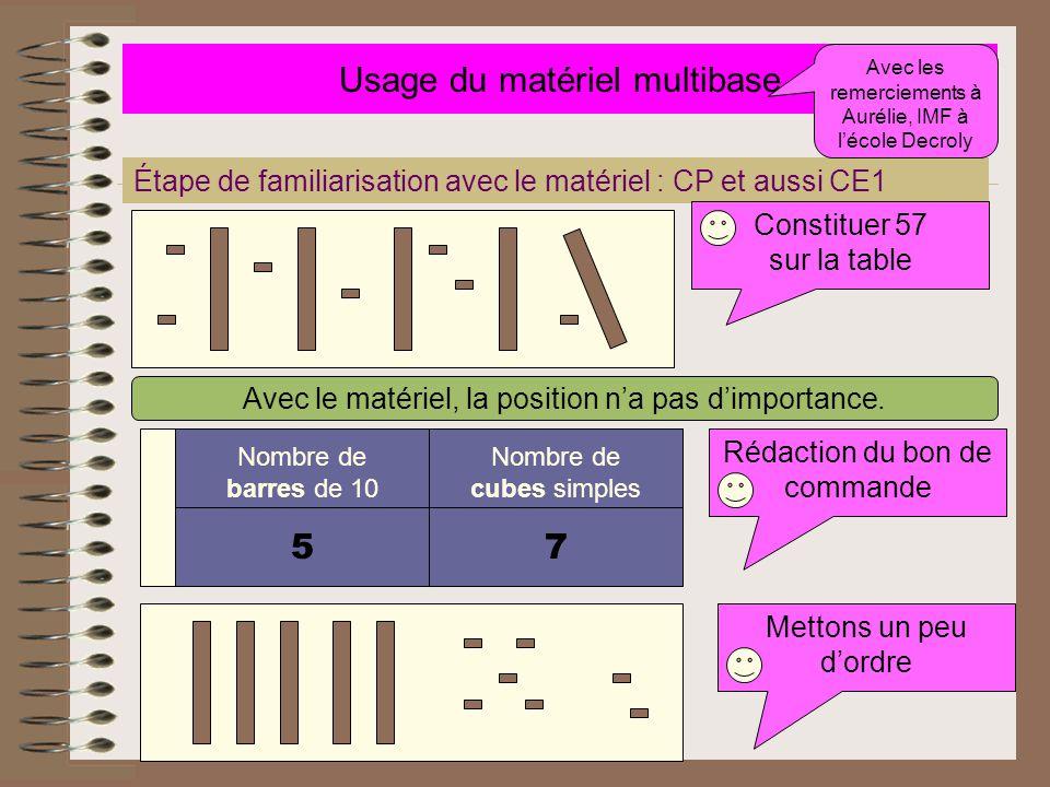 Étape de familiarisation avec le matériel : CP et aussi CE1 Constituer 57 sur la table Avec le matériel, la position n'a pas d'importance. Rédaction d
