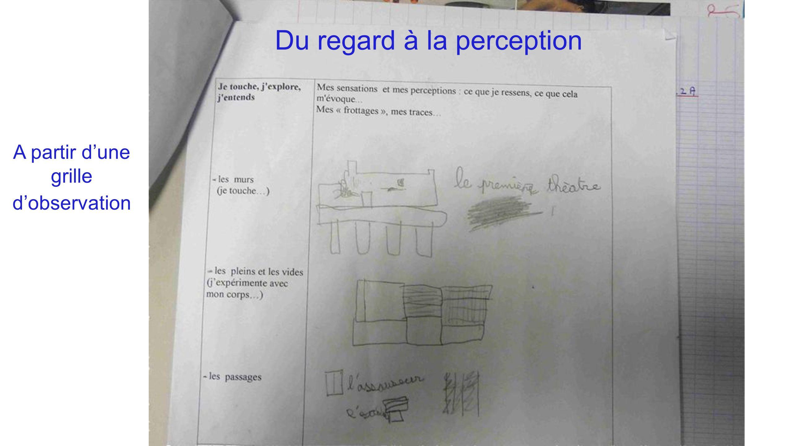 A partir d'une grille d'observation Du regard à la perception