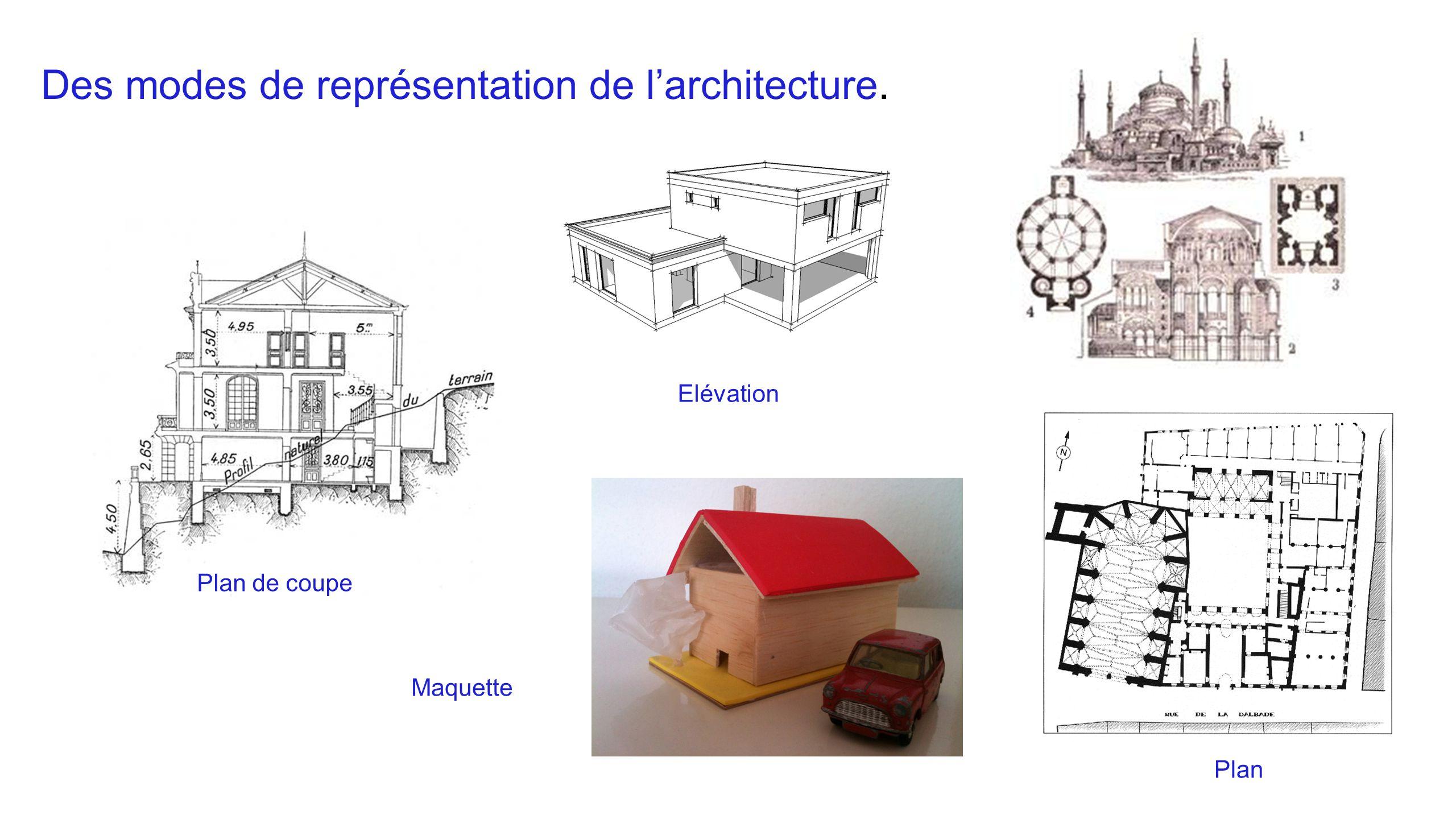 Des modes de représentation de l'architecture. Plan de coupe Elévation Maquette Plan