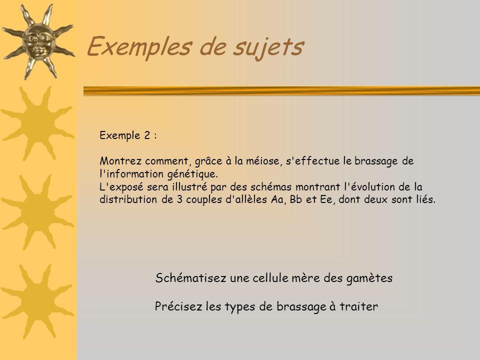 Exemples de sujets Exemple 2 : Montrez comment, grâce à la méiose, s'effectue le brassage de l'information génétique. L'exposé sera illustré par des s