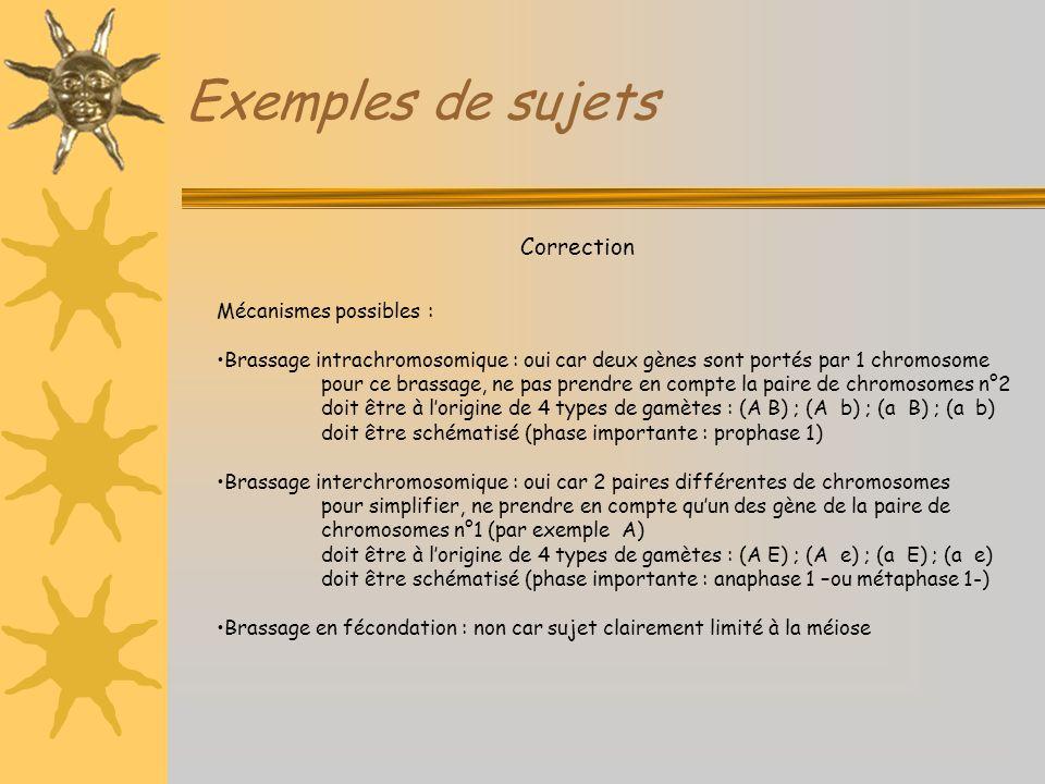 Exemples de sujets Correction Mécanismes possibles : Brassage intrachromosomique : oui car deux gènes sont portés par 1 chromosome pour ce brassage, n