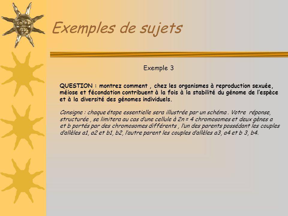 Exemples de sujets Exemple 3 QUESTION : montrez comment, chez les organismes à reproduction sexuée, méiose et fécondation contribuent à la fois à la s