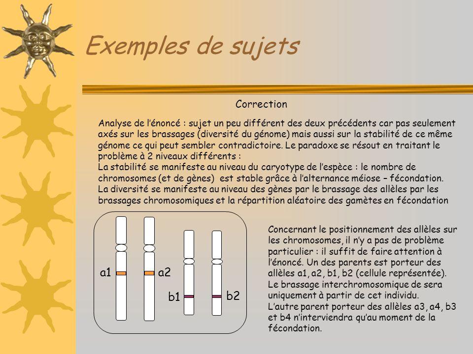 Exemples de sujets Correction Analyse de l'énoncé : sujet un peu différent des deux précédents car pas seulement axés sur les brassages (diversité du