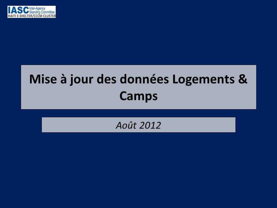 Mise à jour des données Logements & Camps Août 2012