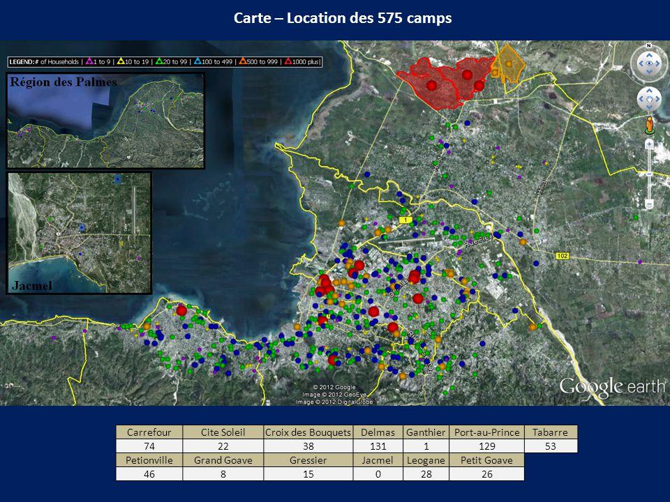 Carte – Location des 575 camps CarrefourCite SoleilCroix des BouquetsDelmasGanthierPort-au-PrinceTabarre 742238131112953 PetionvilleGrand GoaveGressierJacmelLeoganePetit Goave 4681502826