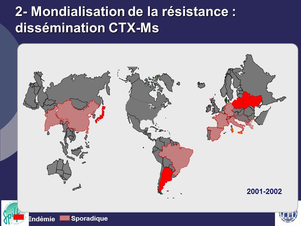 10 2- Mondialisation de la résistance : dissémination CTX-Ms Endémie Sporadique 2001-2002