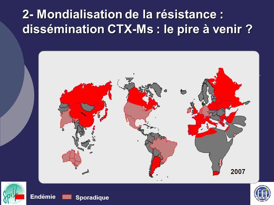 11 2- Mondialisation de la résistance : dissémination CTX-Ms : le pire à venir ? Endémie Sporadique
