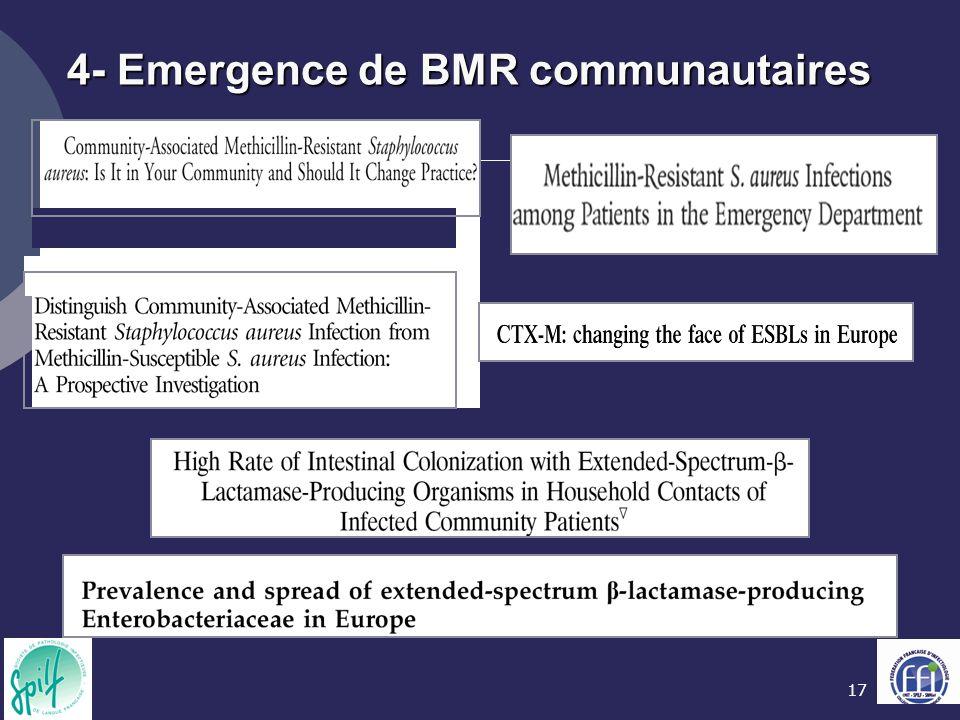 17 4- Emergence de BMR communautaires