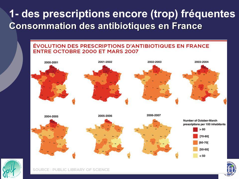 24 Consommation des antibiotiques en France 1- des prescriptions encore (trop) fréquentes Consommation des antibiotiques en France