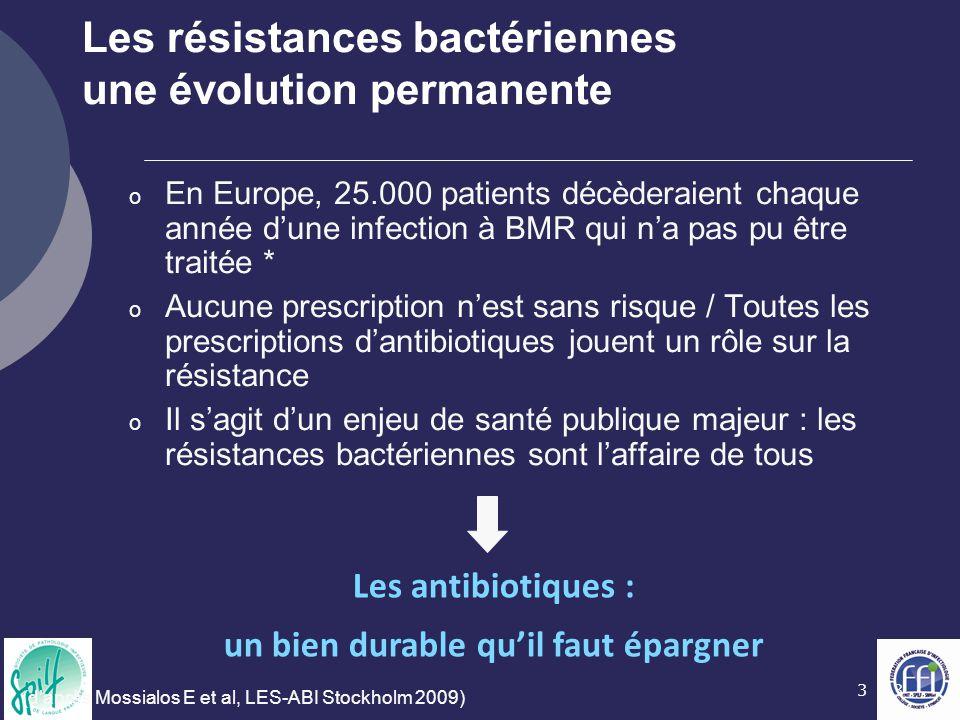 33 Les résistances bactériennes une évolution permanente o En Europe, 25.000 patients décèderaient chaque année d'une infection à BMR qui n'a pas pu ê