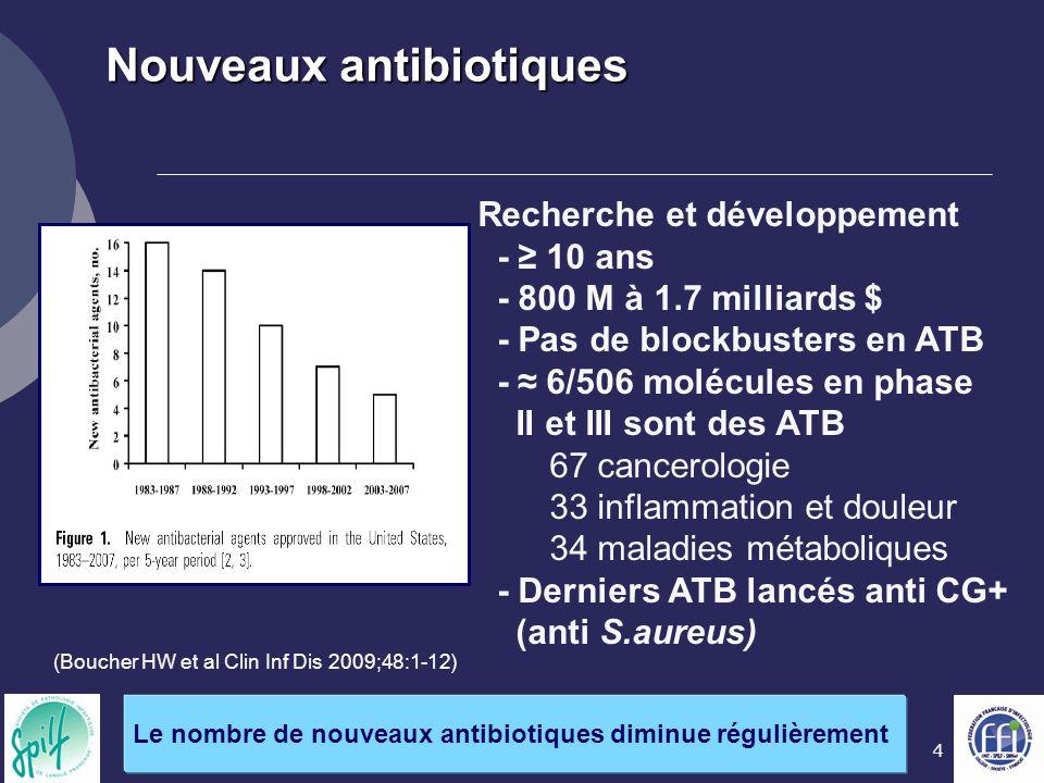 4 (Boucher HW et al Clin Inf Dis 2009;48:1-12) Nouveaux antibiotiques Le nombre de nouveaux antibiotiques diminue régulièrement Recherche et développe