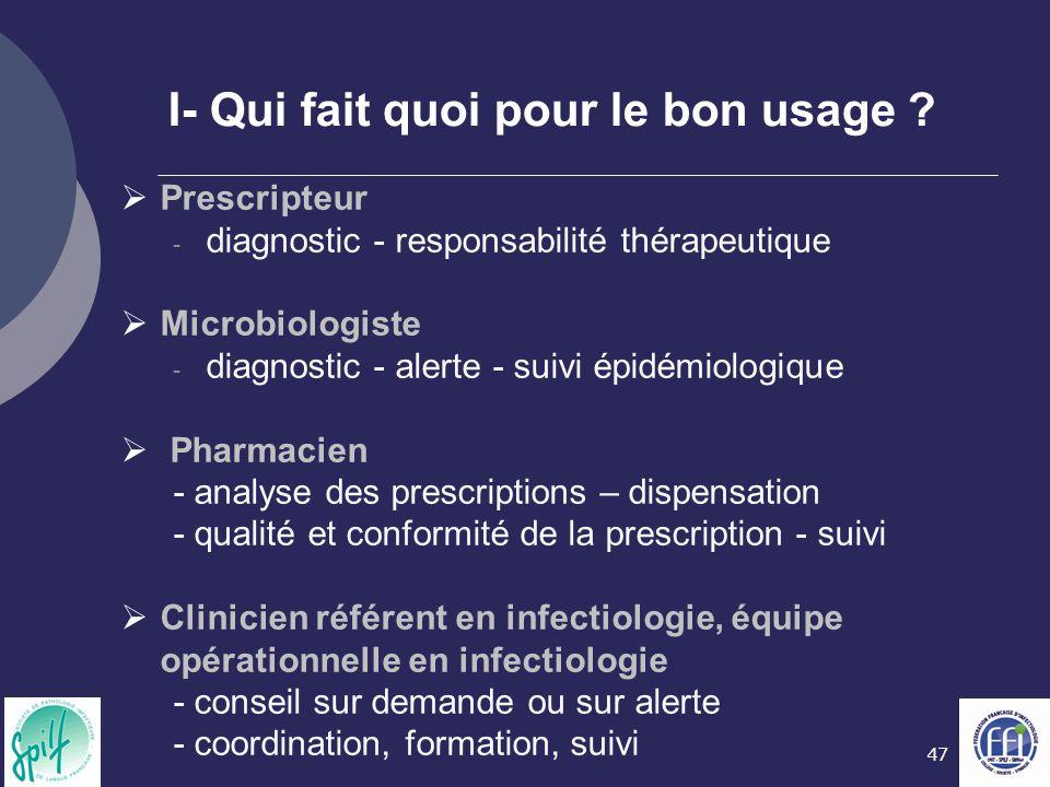 47 I- Qui fait quoi pour le bon usage ?  Prescripteur - diagnostic - responsabilité thérapeutique  Microbiologiste - diagnostic - alerte - suivi épi