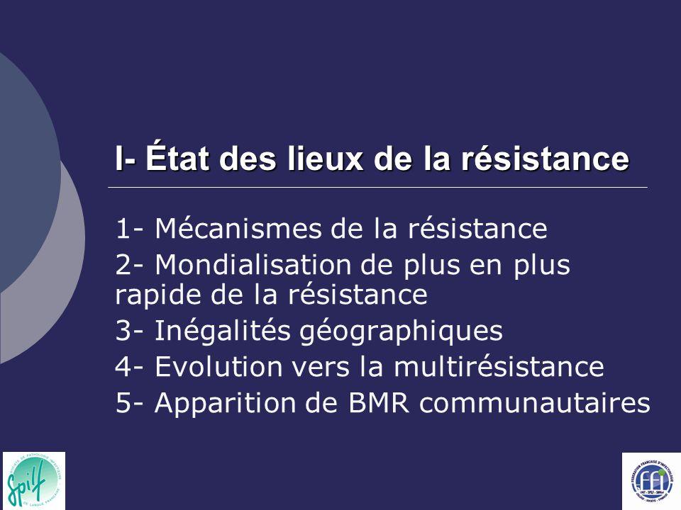 55 I- État des lieux de la résistance 1- Mécanismes de la résistance 2- Mondialisation de plus en plus rapide de la résistance 3- Inégalités géographi