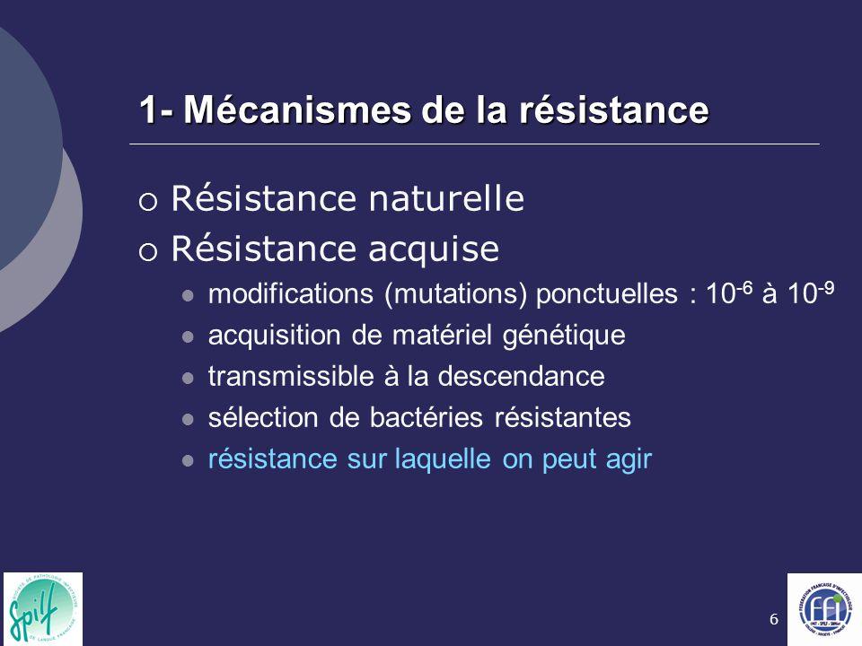 6 1- Mécanismes de la résistance  Résistance naturelle  Résistance acquise modifications (mutations) ponctuelles : 10 -6 à 10 -9 acquisition de maté