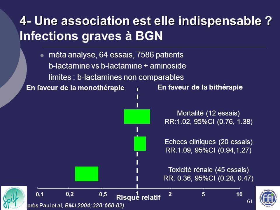 61 4- Une association est elle indispensable ? 4- Une association est elle indispensable ? Infections graves à BGN méta analyse, 64 essais, 7586 patie
