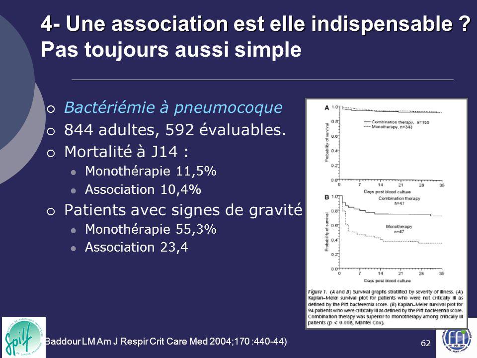 62 4- Une association est elle indispensable ? 4- Une association est elle indispensable ? Pas toujours aussi simple  Bactériémie à pneumocoque  844