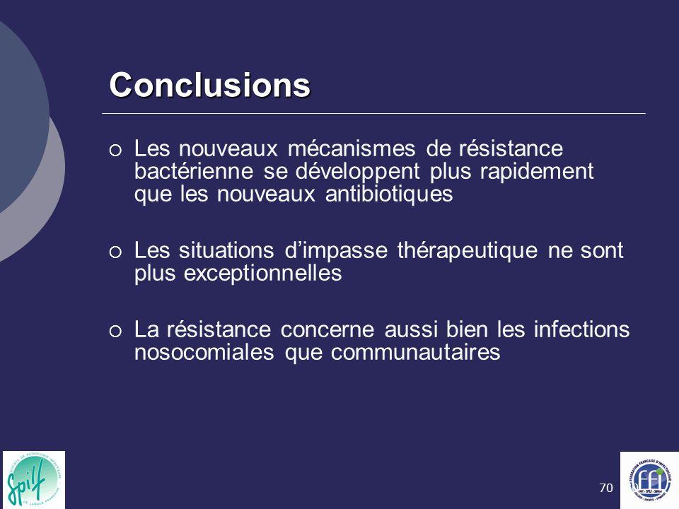70 Conclusions  Les nouveaux mécanismes de résistance bactérienne se développent plus rapidement que les nouveaux antibiotiques  Les situations d'im