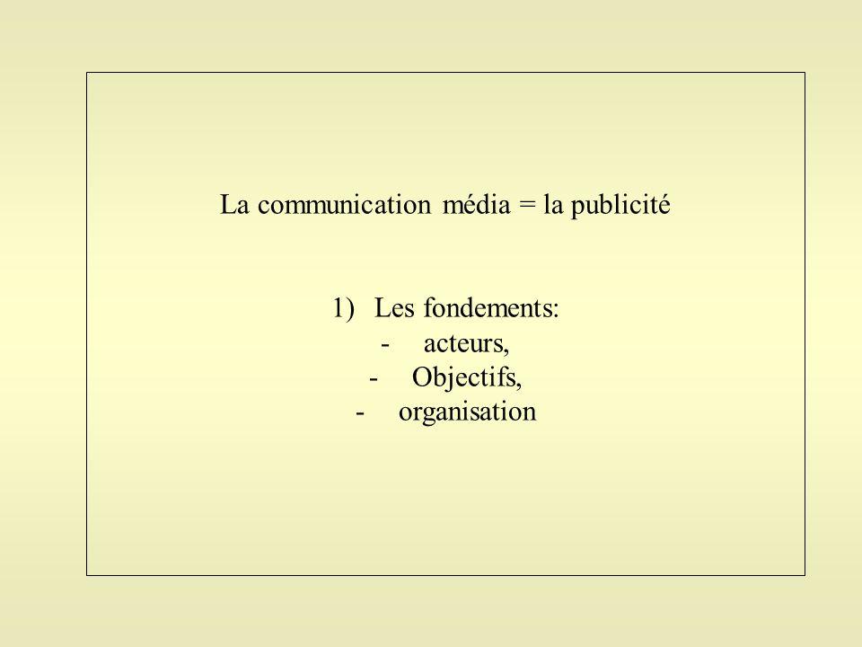 La communication média = la publicité 1)Les fondements: -acteurs, -Objectifs, -organisation