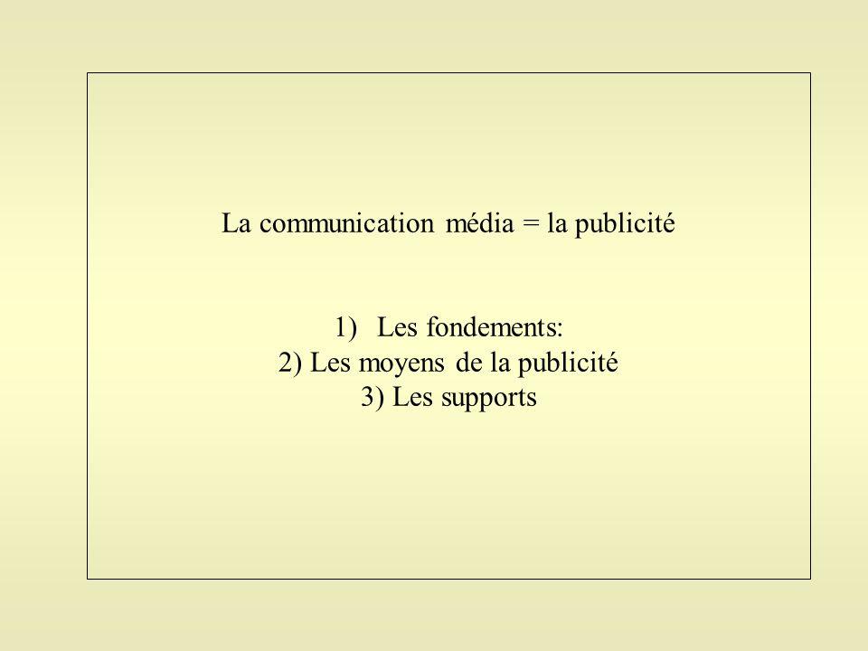 La communication média = la publicité 1)Les fondements: 2) Les moyens de la publicité 3) Les supports