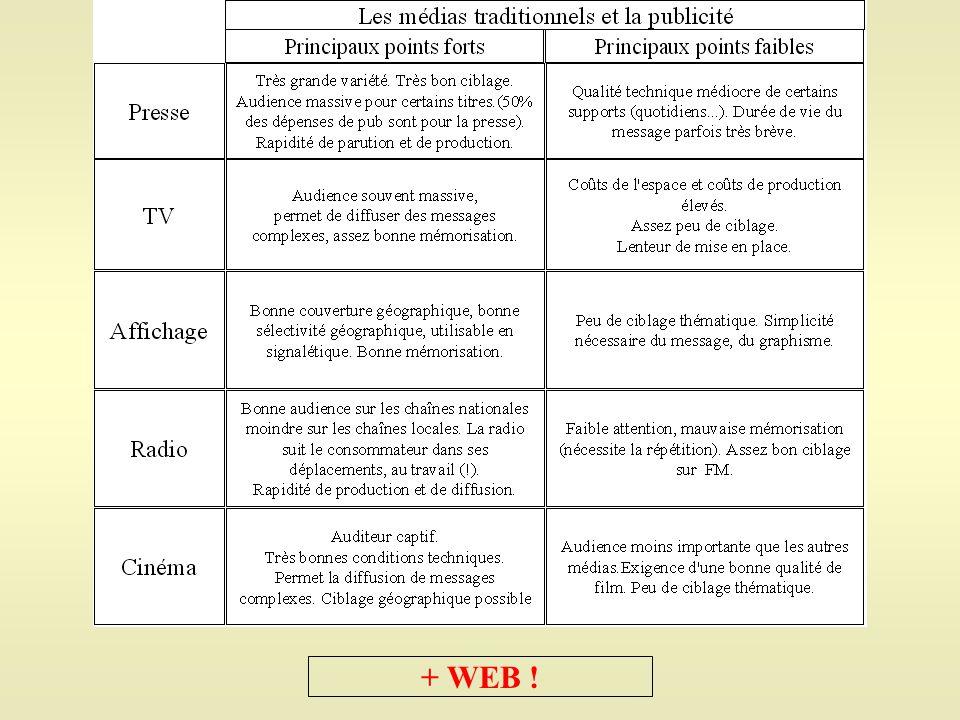 + WEB !