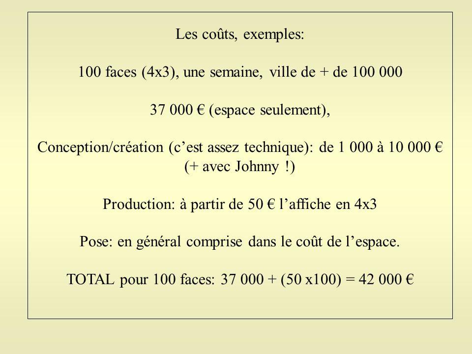 Les coûts, exemples: 100 faces (4x3), une semaine, ville de + de 100 000 37 000 € (espace seulement), Conception/création (c'est assez technique): de