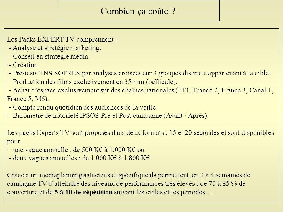 Les Packs EXPERT TV comprennent : - Analyse et stratégie marketing. - Conseil en stratégie média. - Création. - Pré-tests TNS SOFRES par analyses croi