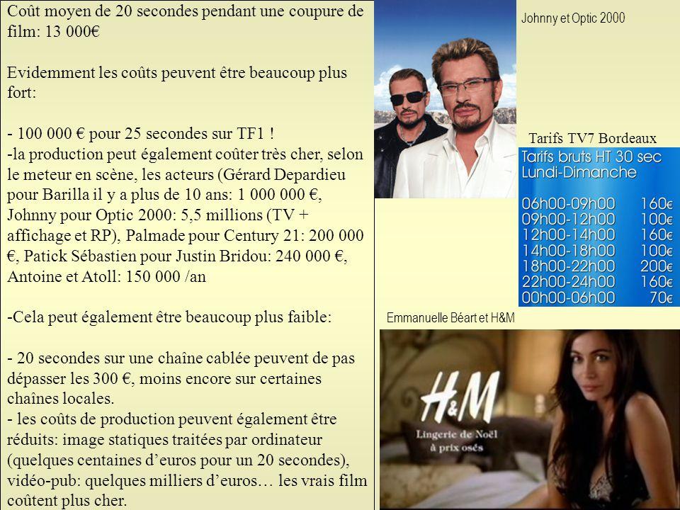 Coût moyen de 20 secondes pendant une coupure de film: 13 000€ Evidemment les coûts peuvent être beaucoup plus fort: - 100 000 € pour 25 secondes sur