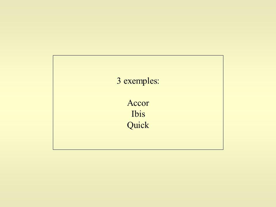 3 exemples: Accor Ibis Quick