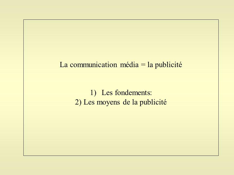 La communication média = la publicité 1)Les fondements: 2) Les moyens de la publicité