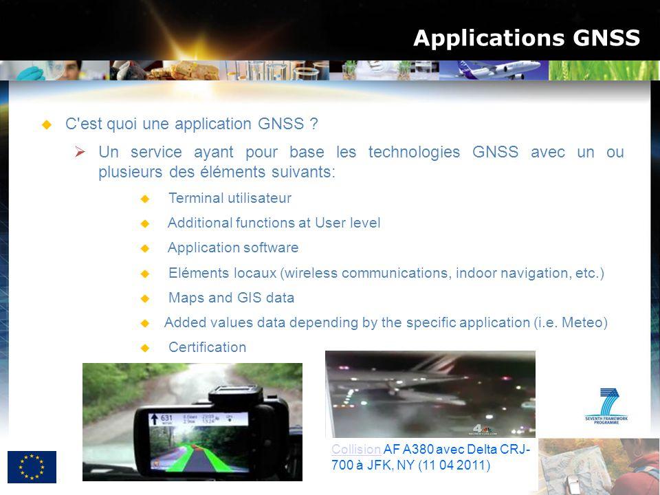 Applications GNSS  Appliqué dans une domaine specifique, par exemple :  L agriculture de précision  Le transport aérien, maritime et terrestre  Le transport multimodal  La sécurité  Professionnel, e.g.