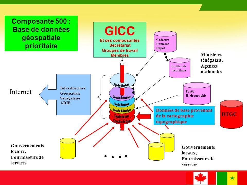 1- Formateur des formateurs pour la démultiplication des formations 2- Formation/sensibilisation des gestionnaires sur le rôle potentiel de la géomatique dans leurs organisations et des bénéfices qu'elle pourra apporter.
