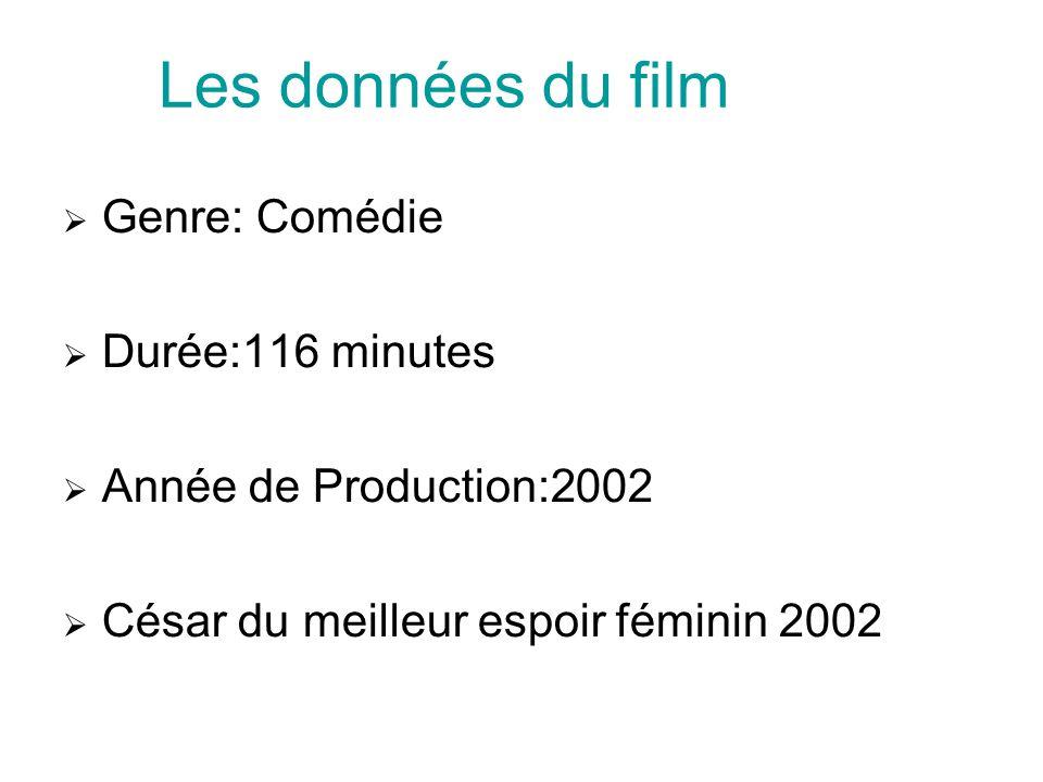Les données du film  Genre: Comédie  Durée:116 minutes  Année de Production:2002  César du meilleur espoir féminin 2002