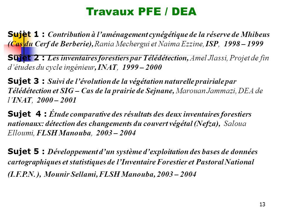 13 Travaux PFE / DEA Sujet 1 : Contribution à l'aménagement cynégétique de la réserve de Mhibeus (Cas du Cerf de Berberie), Rania Mechergui et Naima E