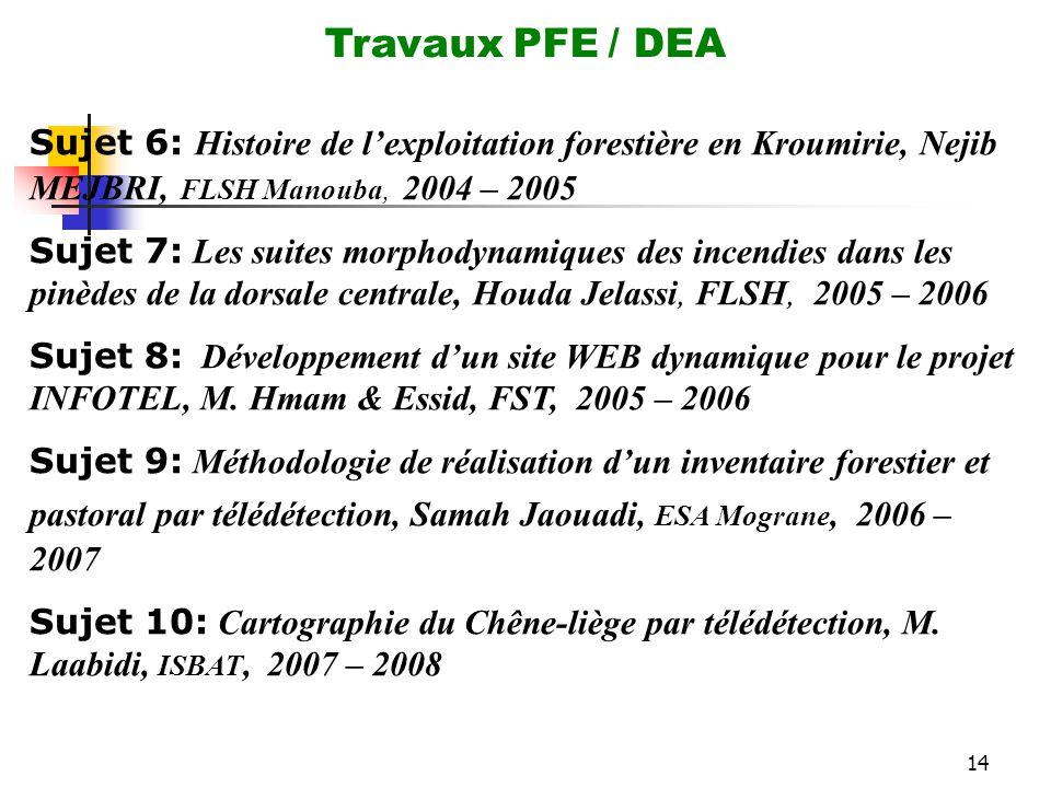 14 Travaux PFE / DEA Sujet 6: Histoire de l'exploitation forestière en Kroumirie, Nejib MEJBRI, FLSH Manouba, 2004 – 2005 Sujet 7: Les suites morphody