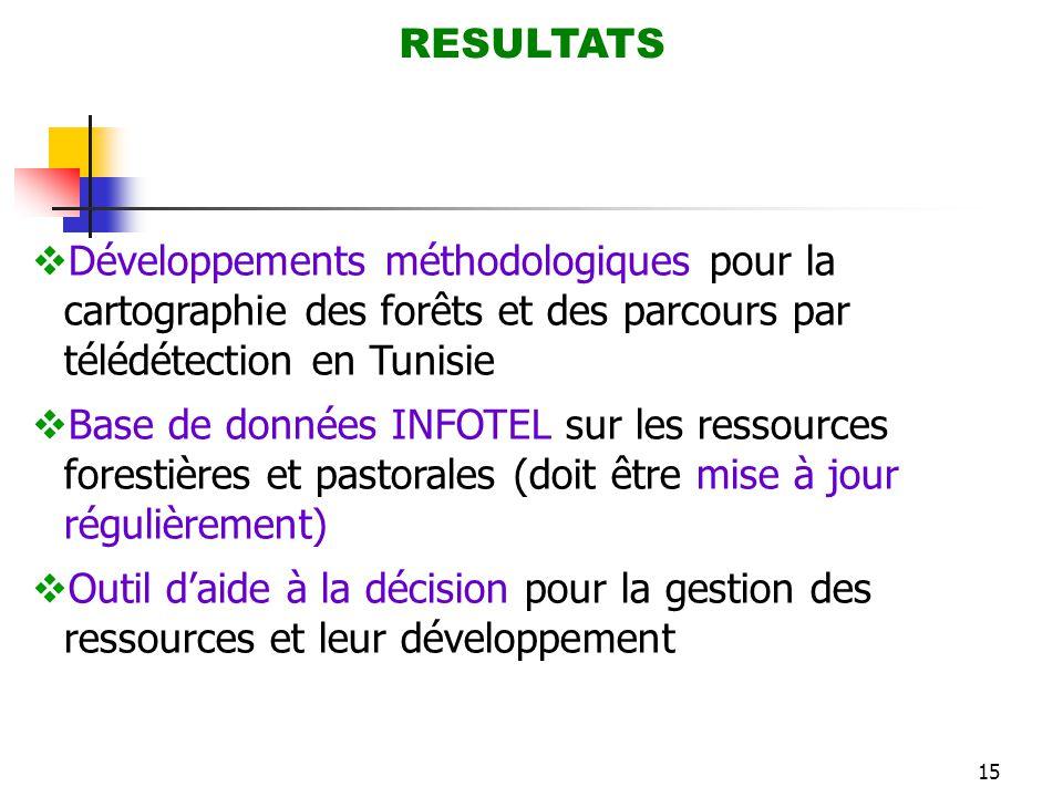 15 RESULTATS  Développements méthodologiques pour la cartographie des forêts et des parcours par télédétection en Tunisie  Base de données INFOTEL s