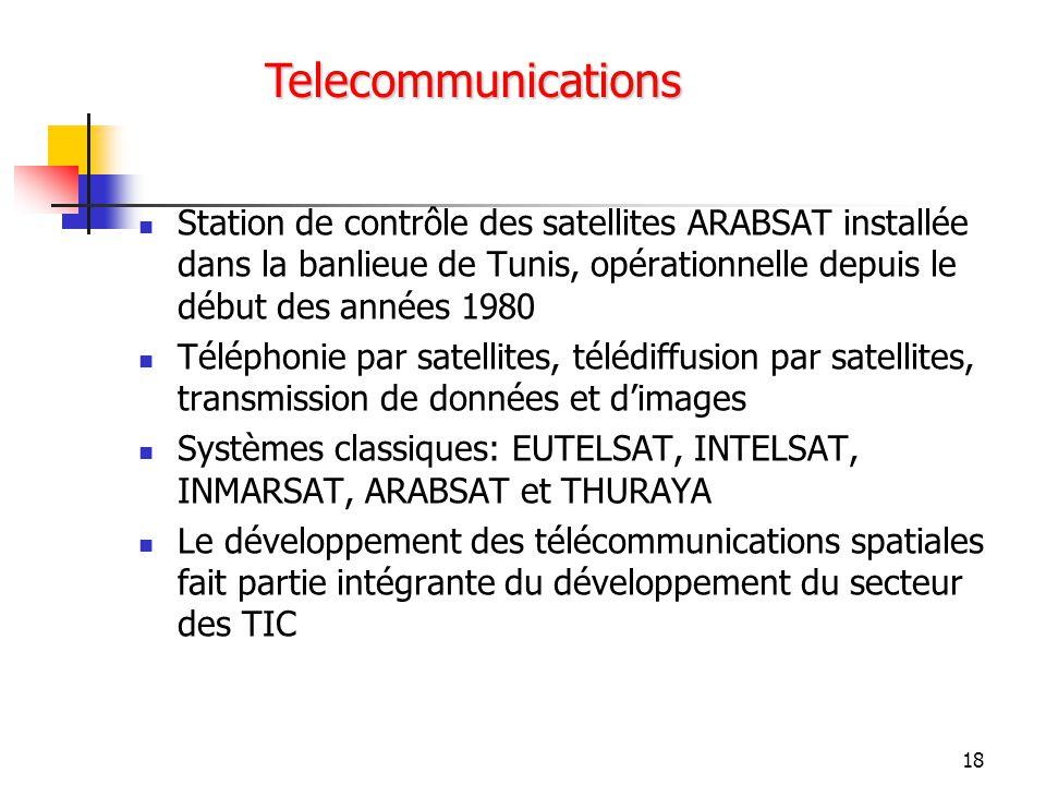 18 Station de contrôle des satellites ARABSAT installée dans la banlieue de Tunis, opérationnelle depuis le début des années 1980 Téléphonie par satel