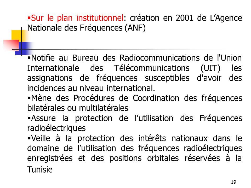19  Sur le plan institutionnel: création en 2001 de L'Agence Nationale des Fréquences (ANF)  Notifie au Bureau des Radiocommunications de l'Union In