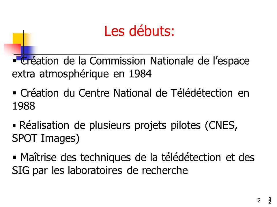 2 2 2  Création de la Commission Nationale de l'espace extra atmosphérique en 1984  Création du Centre National de Télédétection en 1988  Réalisati