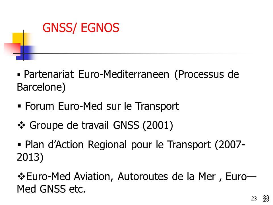 23 GNSS/ EGNOS  Partenariat Euro-Mediterraneen (Processus de Barcelone)  Forum Euro-Med sur le Transport  Groupe de travail GNSS (2001)  Plan d'Ac