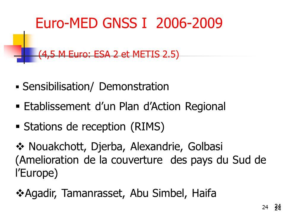24 Euro-MED GNSS I 2006-2009 (4,5 M Euro: ESA 2 et METIS 2.5)  Sensibilisation/ Demonstration  Etablissement d'un Plan d'Action Regional  Stations