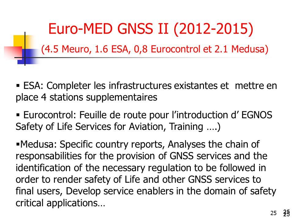 25 Euro-MED GNSS II (2012-2015) (4.5 Meuro, 1.6 ESA, 0,8 Eurocontrol et 2.1 Medusa)  ESA: Completer les infrastructures existantes et mettre en place