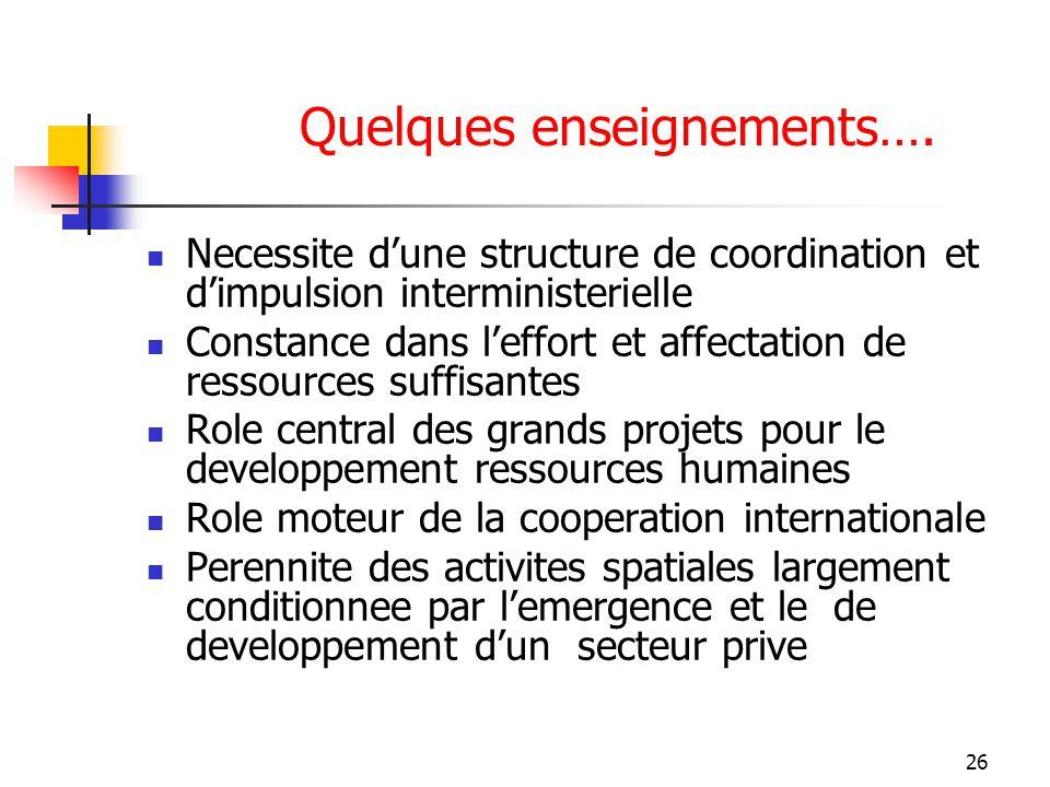 26 Quelques enseignements…. Necessite d'une structure de coordination et d'impulsion interministerielle Constance dans l'effort et affectation de ress