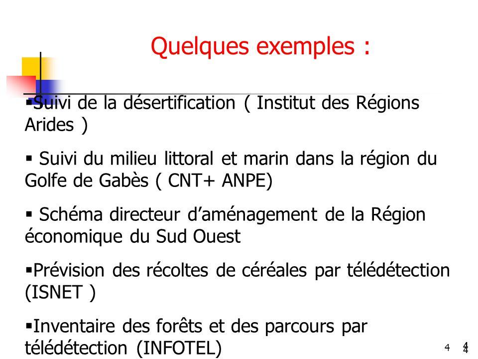 4 4 4 Quelques exemples :  Suivi de la désertification ( Institut des Régions Arides )  Suivi du milieu littoral et marin dans la région du Golfe de