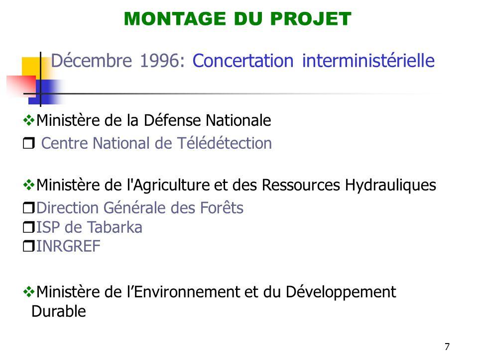 7 MONTAGE DU PROJET Décembre 1996: Concertation interministérielle  Ministère de la Défense Nationale  Centre National de Télédétection  Ministère
